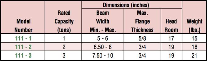 beam-tongs-specs1