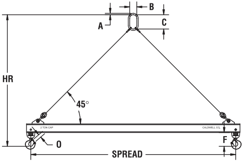 fixed-spreader-beam-diagram
