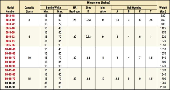 Heavy Duty Sheet Lifter