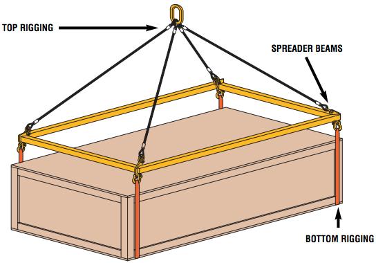 Special Spreader System