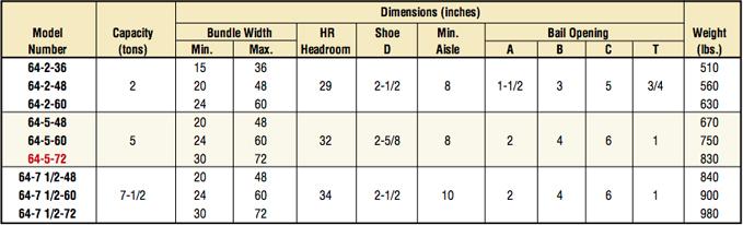 Standard Duty Sheet Lifter