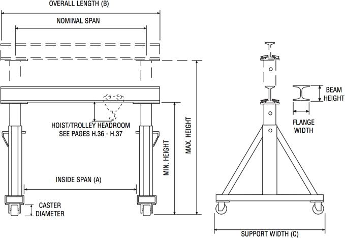 crane wheels diagram gantry – steel adjustable height #14